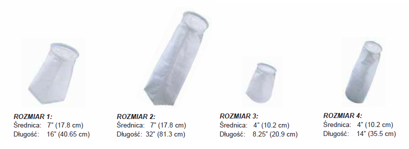 filtr workowy rozmiary